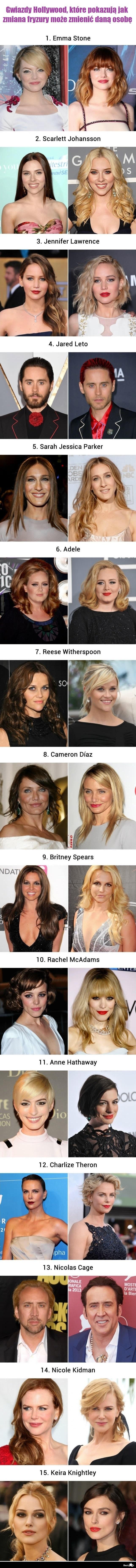 Bestypl Gwiazdy Hollywood Które Pokazują Jak Zmiana